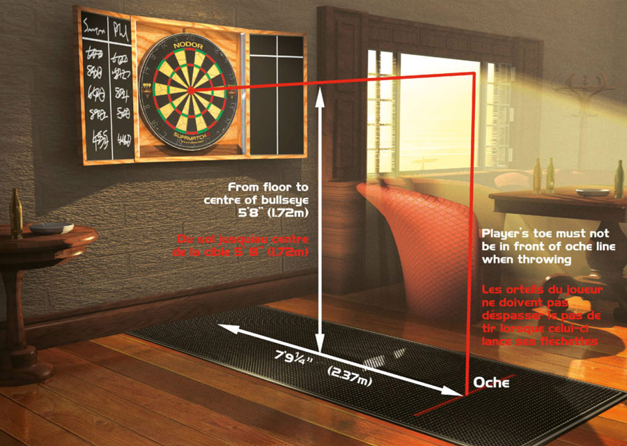 What Do You Need to Set Up a Dart Board Properly and Play Darts
