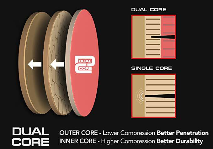 winmau blade 5 dual core review